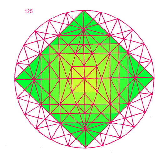 Lime mandala 125