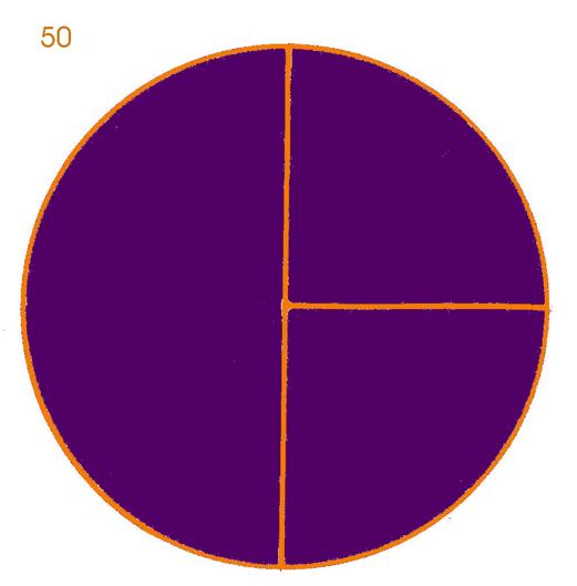 AMBER mandala 50
